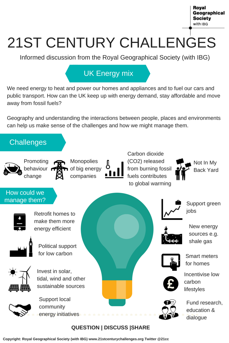 Low Carbon Energy 21st Century Challenges