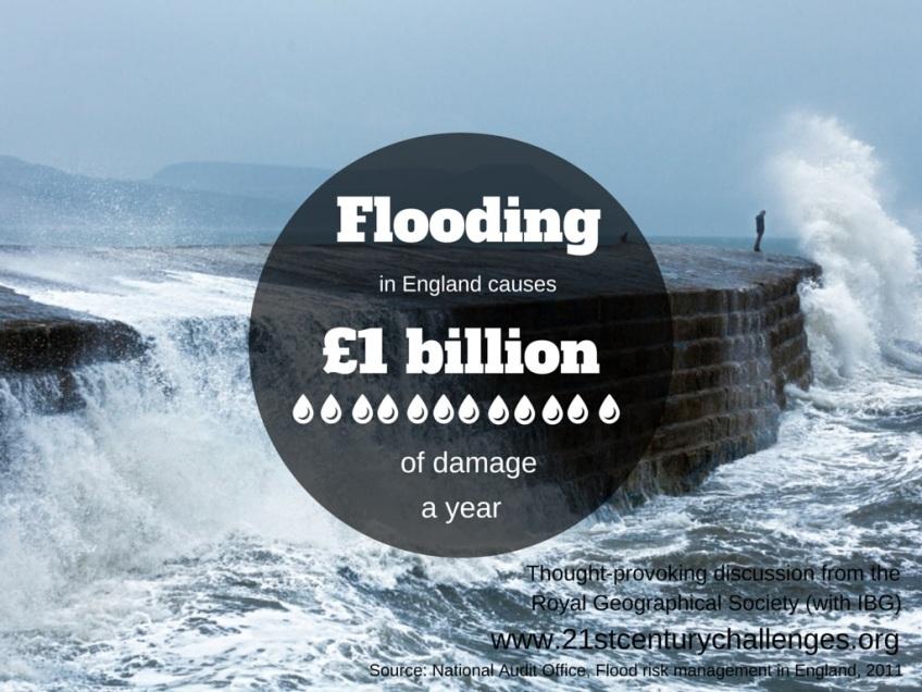 Flooding(2)