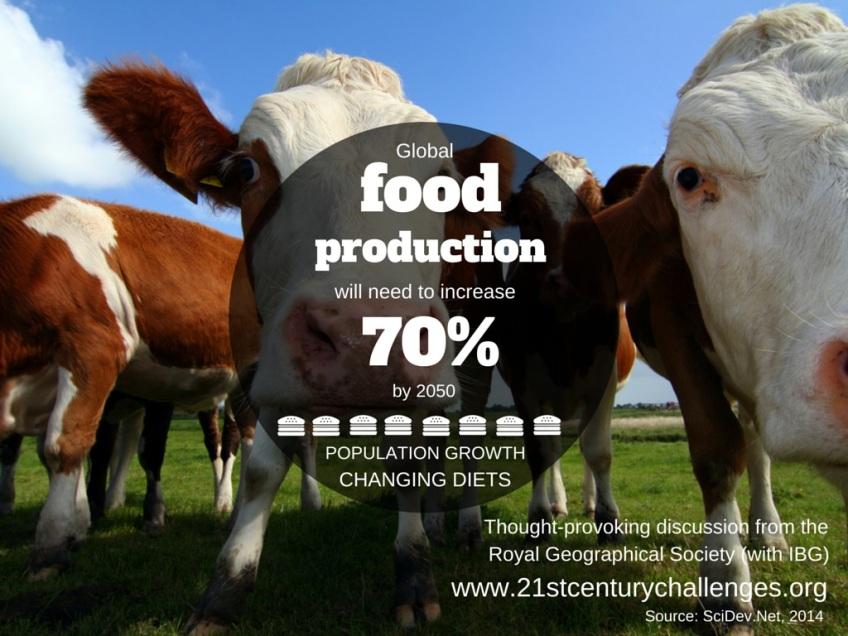 Food security(1)
