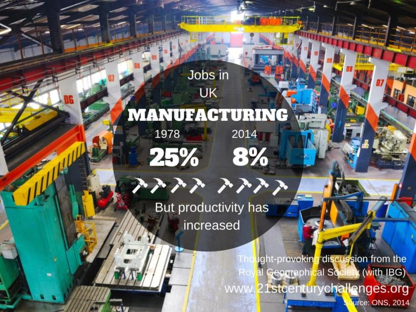 manufacturing(1)