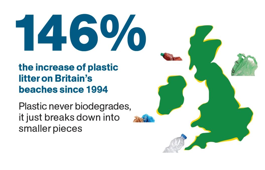 plastic-oceans
